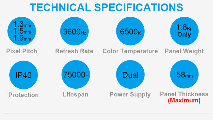 1.3mm LED display screen technical specifications