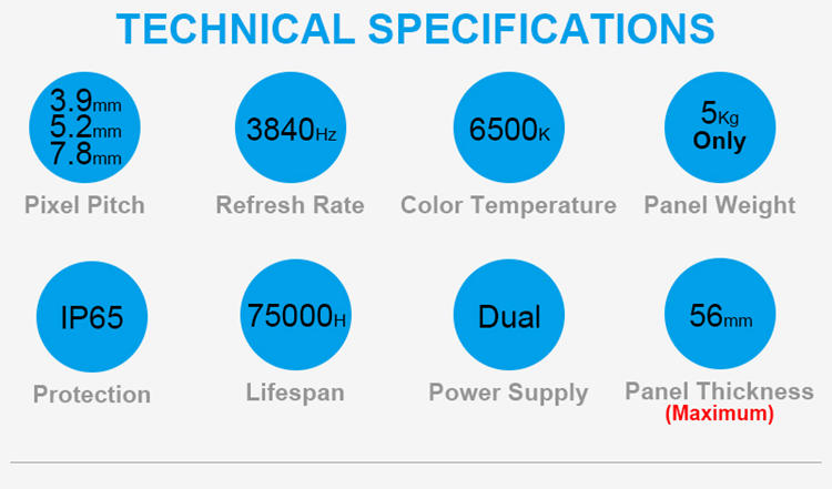 Glux P3.9 outdoor LED display screen technical specification