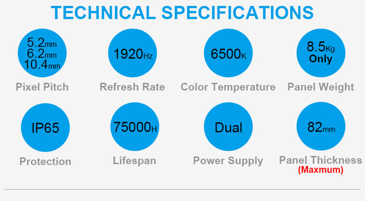Glux LED P5 LED display rental technical specifications