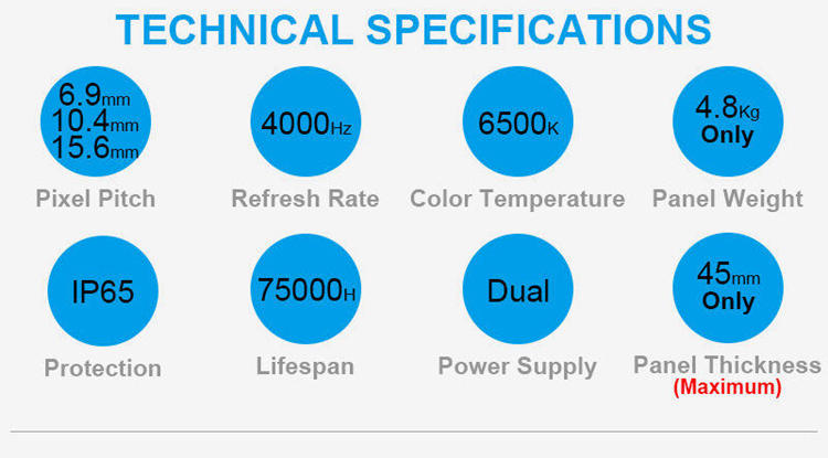 Glux BAtn LED display screen technical specifications