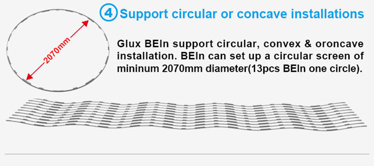 Glux BEln series LED strip screen--support circuit and concave installation